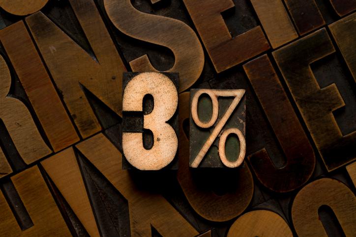 Appeals Court Denies Interest in 3% Case